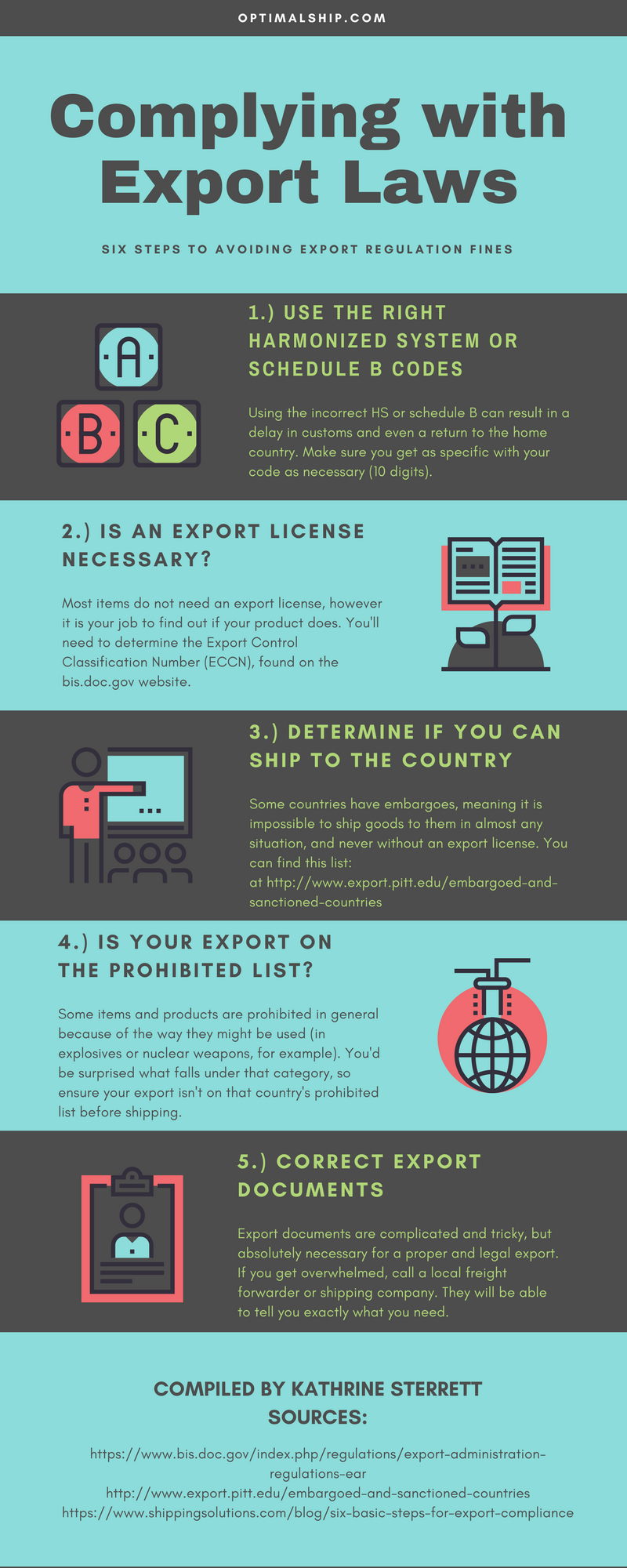 How to Comply with Export Laws (infographic)