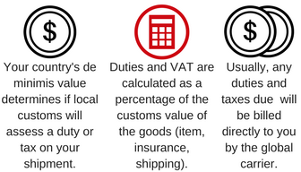 Your country's de minimis value determines if local customs will assess a duty or tax on your shipment.